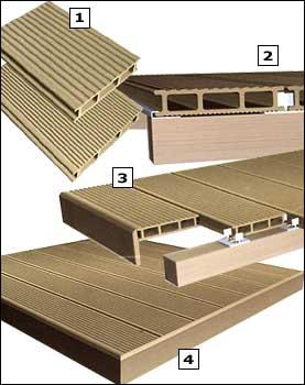Terrasse décomposée